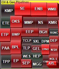 KMP (NYSE). Una operación distinta