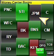JPM (NYSE) A contracorriente ¿O no?