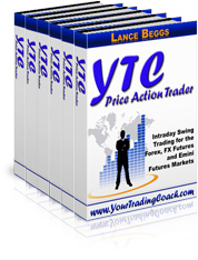 YTC Price Action Traders