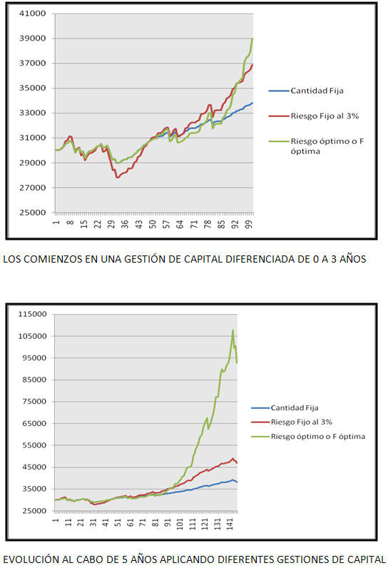 Bolsa capital