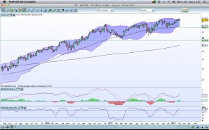 Invertir en Bolsa, inditex_semanal