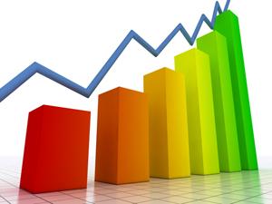 Invertir en Bolsa, resultados