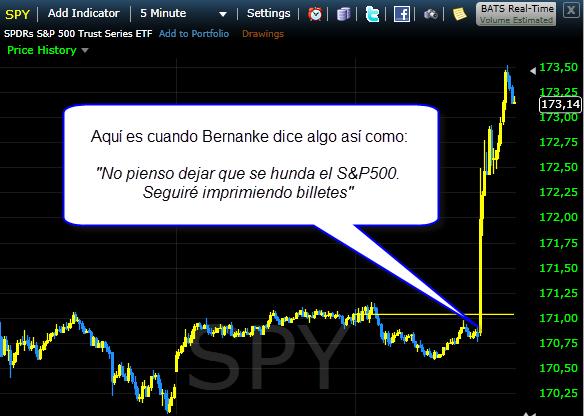 Invertir con Bernanke