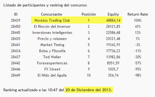 Ranking de Bolsa