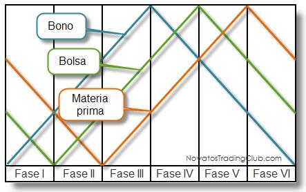 Estado del intermercado a 31/III/2014
