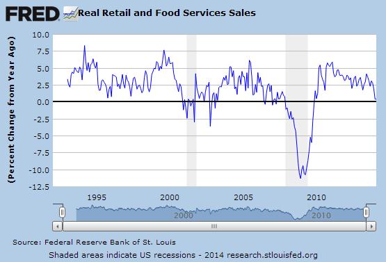 Alerta de recesión