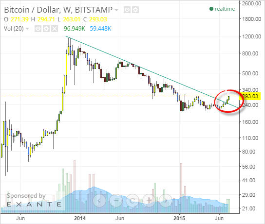 Qué hacer en trading cuando hay tantas noticias tan fuertes