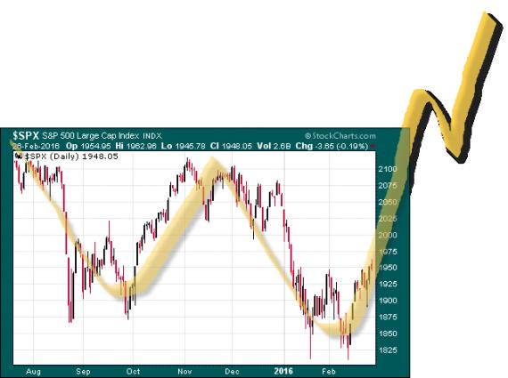 trading escenario menos probable