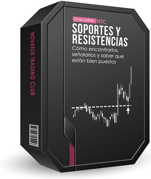 Curso online: Soportes y resistencias