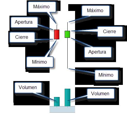 volumen en el trading. velas japonesas