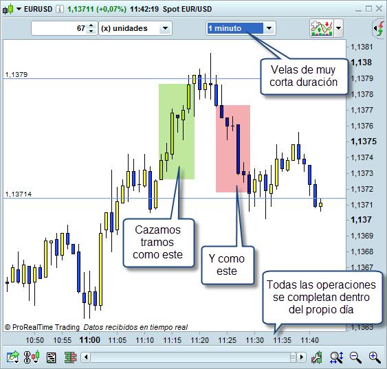 Https://wwwtradersalertescom/category/questions-de-trading/ 5 oct