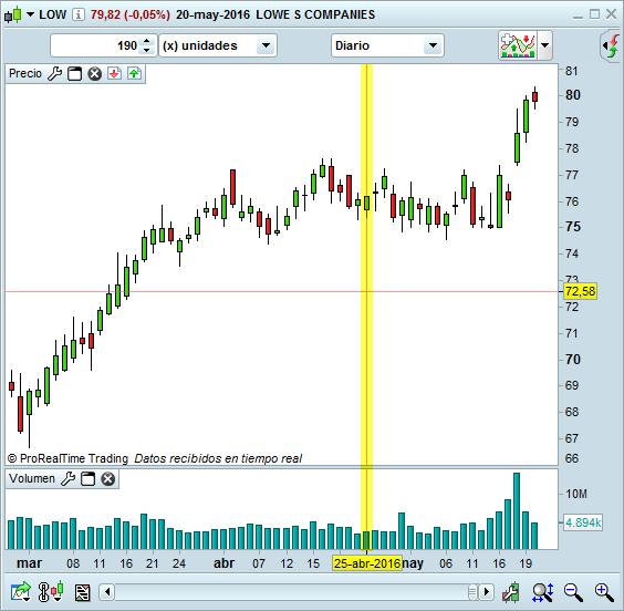 trading cursor cruceta