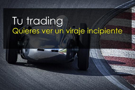 Tu trading – Quieres ver un viraje incipiente