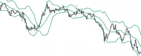 swings trading