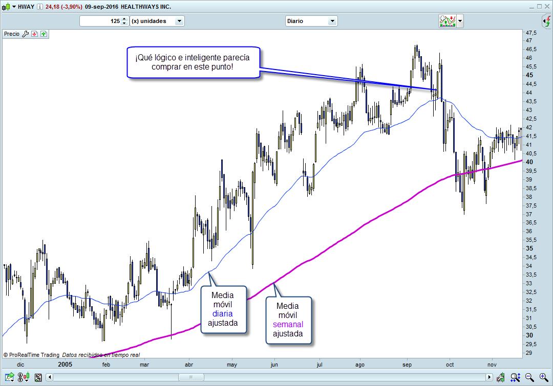 trading-otro-punto-de-vista