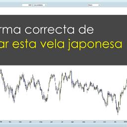 La manera correcta de operar esta vela japonesa en trading