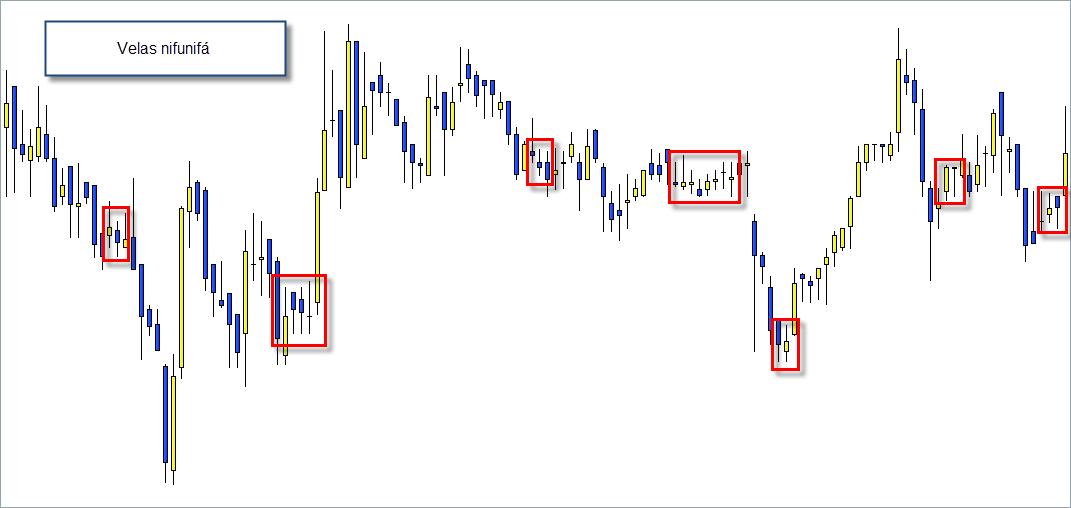 nifunifá trading velas japonesas