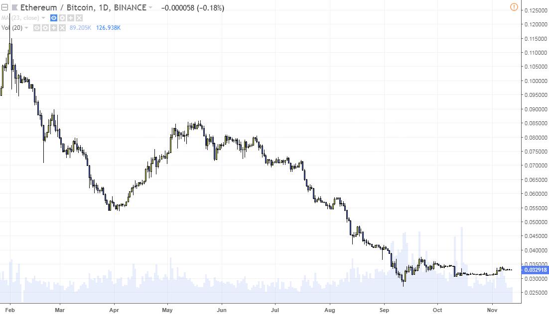 btceth bitcoin ethereum trading