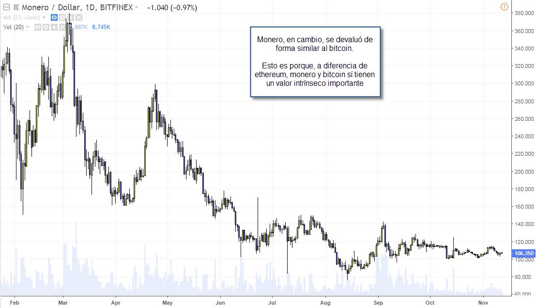 trading monero