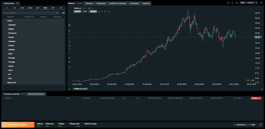 plataforma xtb trading