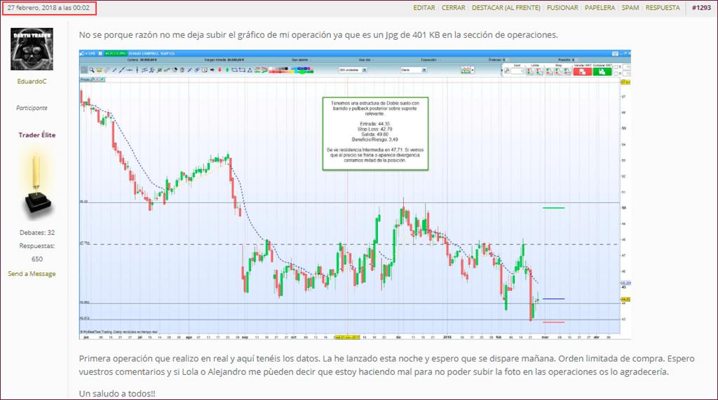 curso cuando comprar y cuando vender trading bolsa americana