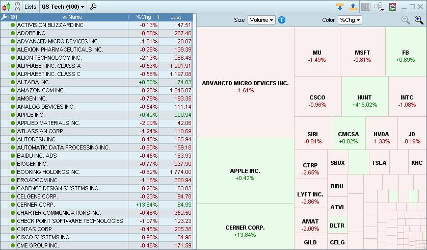 prorealmap trading v11