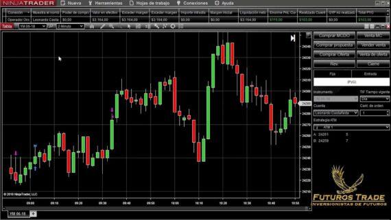 mejores plataformas de trading-ninja trader