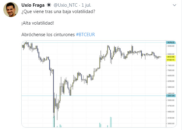 trading volatilidad bitcoin
